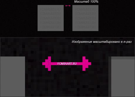 Рис. 3а Два квадрата при 100% масштабе и увеличенные в n-раз эти же квадраты