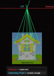 Рис. 7 Построение одноточечной перспективы для домика по референсу