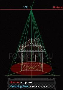 Рис. 8а Построение одноточечной перспективы на основе скетча
