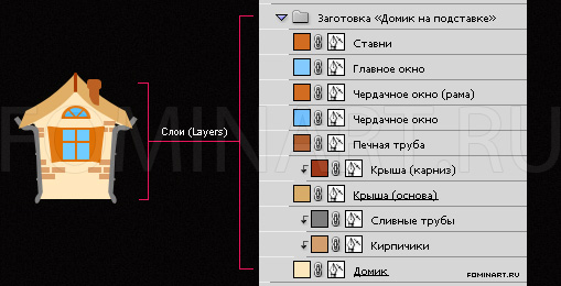 Рис. 11 Заготовка для домика с вкладкой Слои (Layers) (F7)