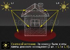 Рис. 12 Распределение света для «Домика на подставке»