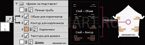 Рис. 16 Отрисовка Карандашом контура и придание объема кирпичикам
