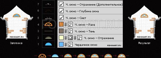 Рис. 23 Процесс создания чердачного окна